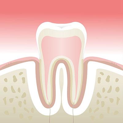 Parodontologie Aix en Provence